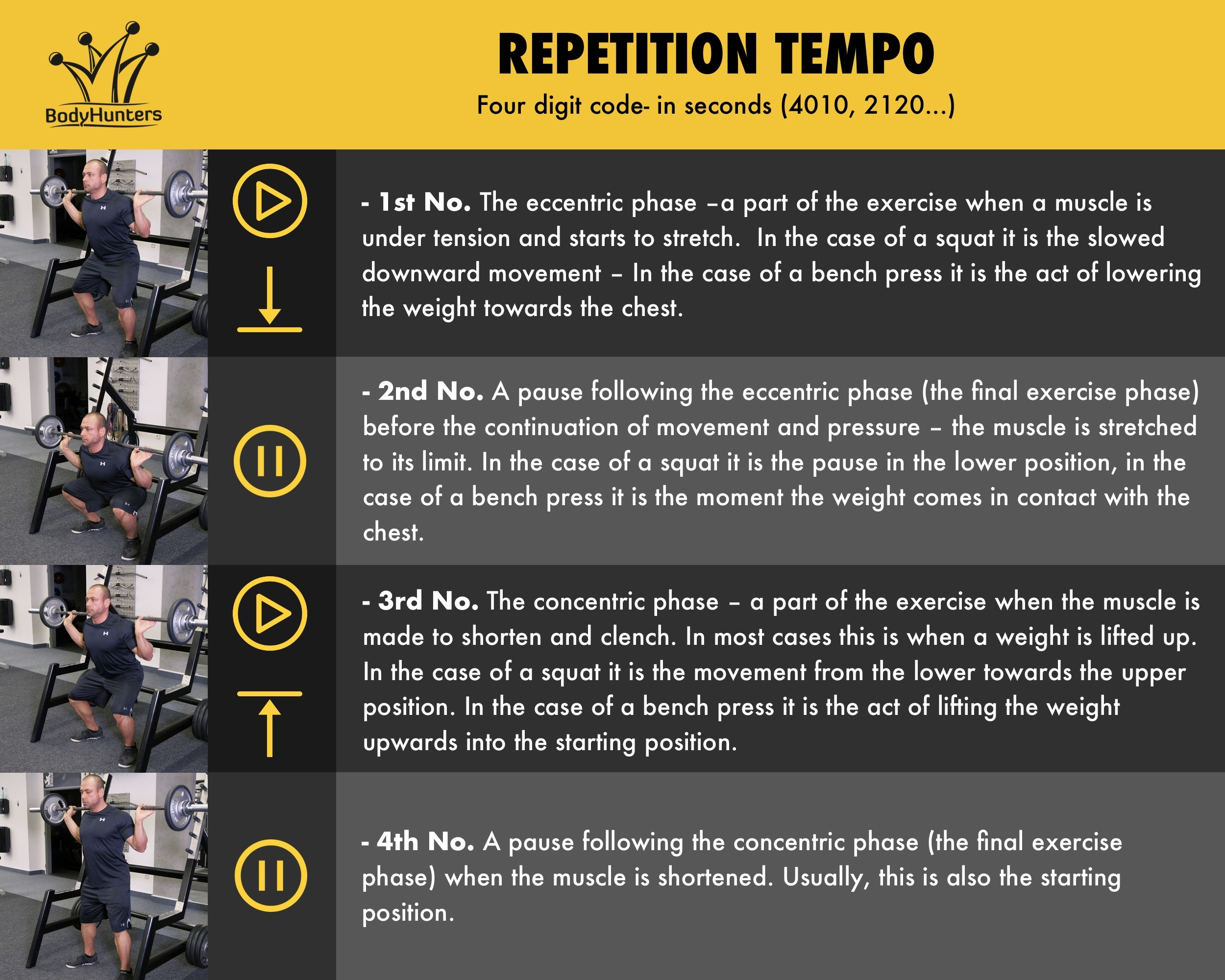 Repetition Tempo
